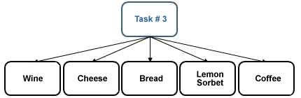Link Diagram